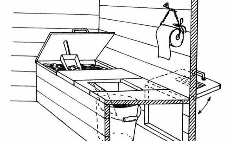 Как мы устроим наш туалет: типа «сортир» или типа «клозет»?